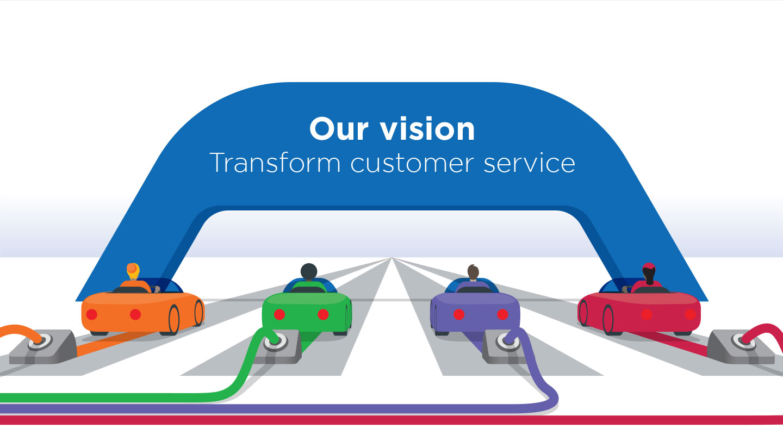 A journey to brilliant customer service - Comcast case study