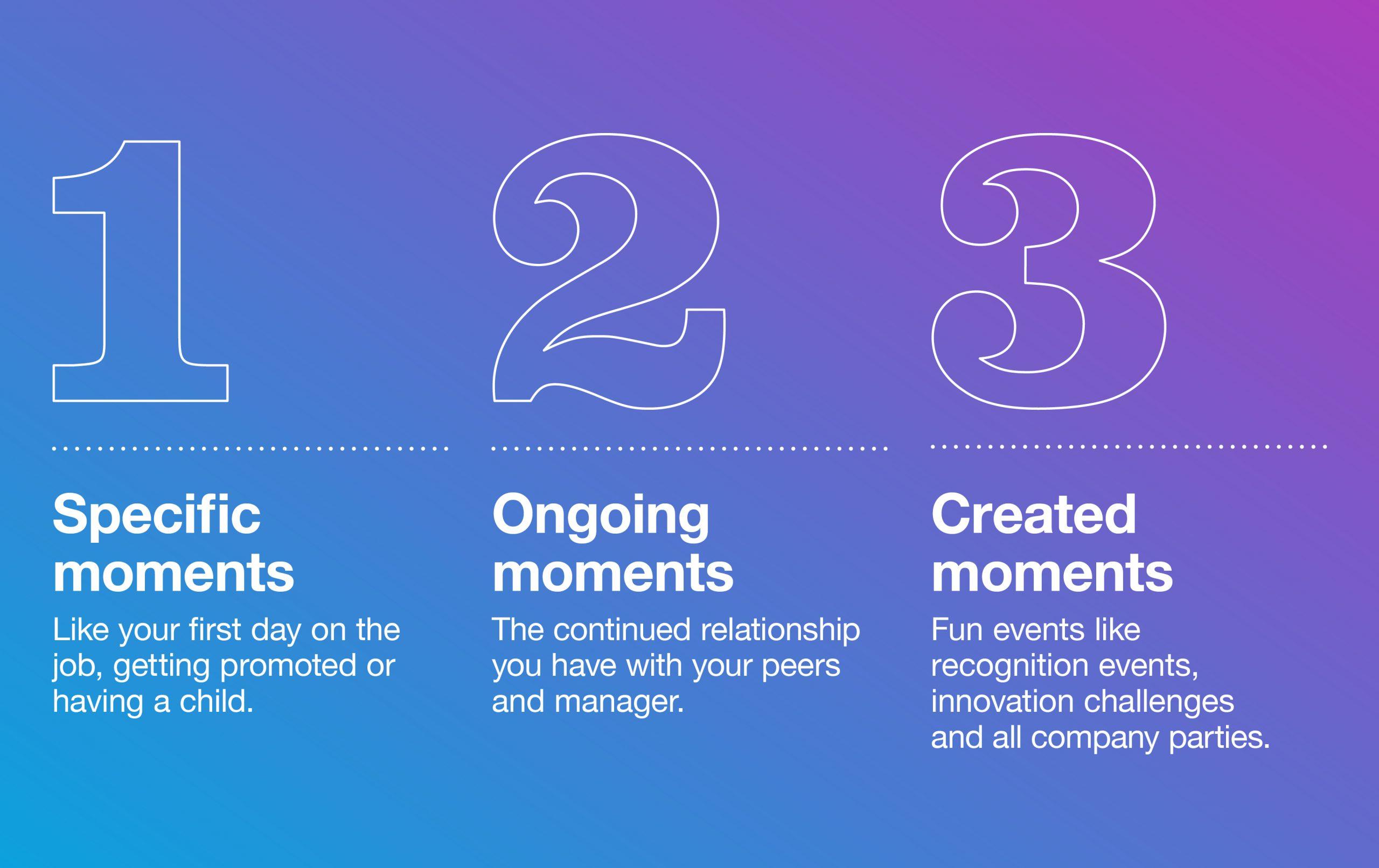 Employee moments that matter